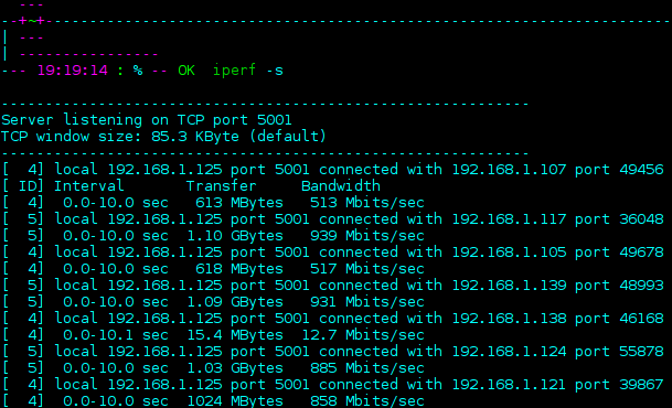 2014-04-21--17-33-30--iperf.png
