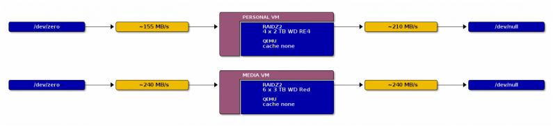 aw--apollo--2014-04-26--05--baseline--cache-none.png